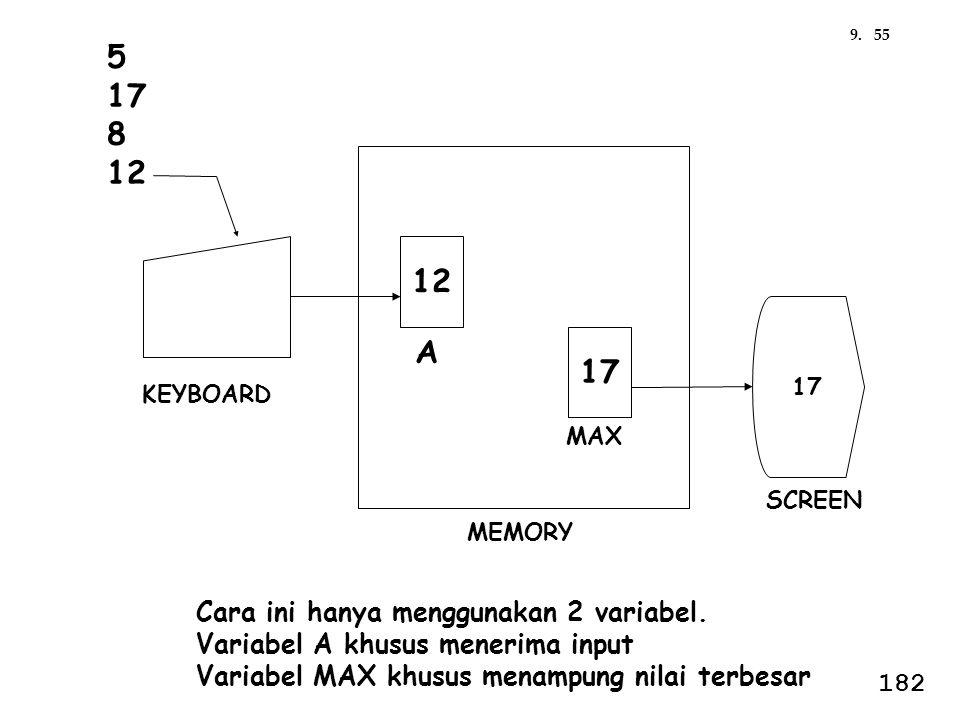 A 12 17 KEYBOARD SCREEN MEMORY 5 17 8 12 17 MAX Cara ini hanya menggunakan 2 variabel. Variabel A khusus menerima input Variabel MAX khusus menampung