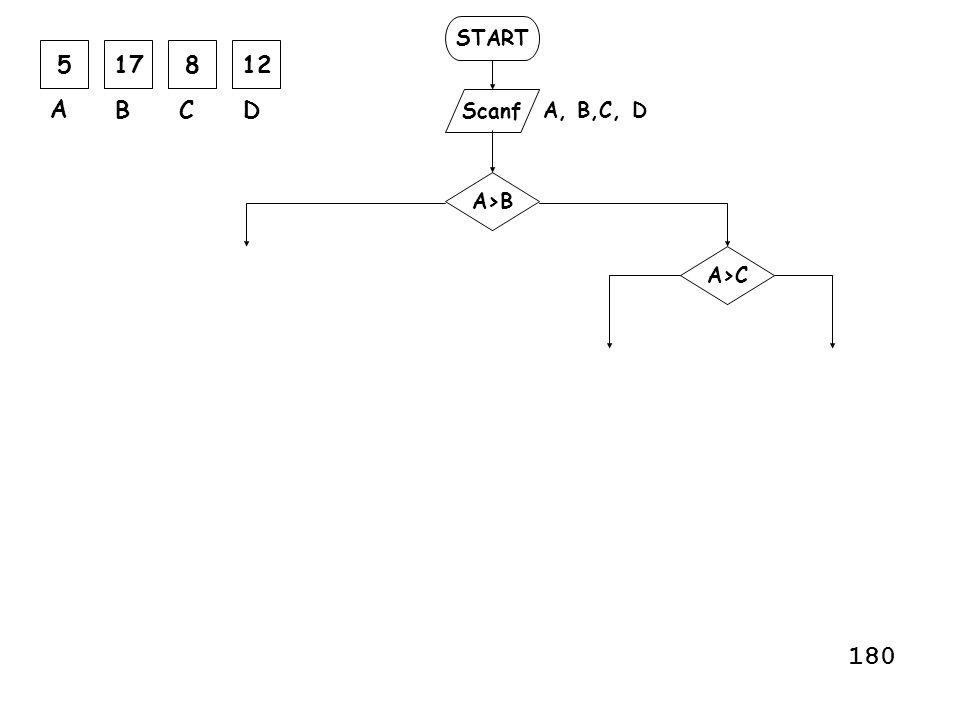 #include main() { int A, i, MAX; scanf( %i , &A); MAX = A; i = 1; while (i <= 3) { scanf( %i , &A); if (A > MAX) MAX = A; i = i + 1; } printf( %i , MAX); } Instruksi while belum diterangkan penggunaannya disisni hanya dipinjam satu model penggunaan 183