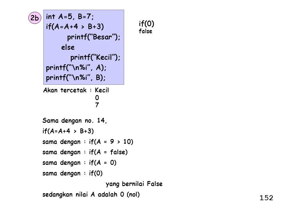 "2b int A=5, B=7; if(A=A+4 > B+3) printf(""Besar""); else printf(""Kecil""); printf(""\n%i"", A); printf(""\n%i"", B); Akan tercetak : Kecil 0 7 if(0) false Sa"