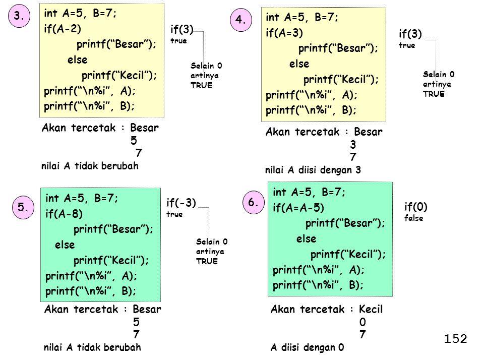 "3. int A=5, B=7; if(A-2) printf(""Besar""); else printf(""Kecil""); printf(""\n%i"", A); printf(""\n%i"", B); Akan tercetak : Besar 5 7 nilai A tidak berubah"