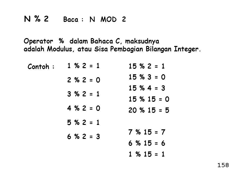 N % 2 Baca : N MOD 2 Operator % dalam Bahaca C, maksudnya adalah Modulus, atau Sisa Pembagian Bilangan Integer. Contoh : 1 % 2 = 1 2 % 2 = 0 3 % 2 = 1