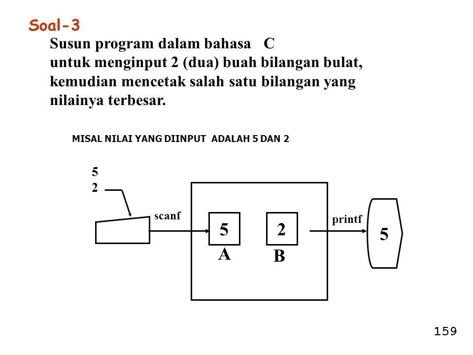 Soal-3 Susun program dalam bahasa C untuk menginput 2 (dua) buah bilangan bulat, kemudian mencetak salah satu bilangan yang nilainya terbesar. A 25 5