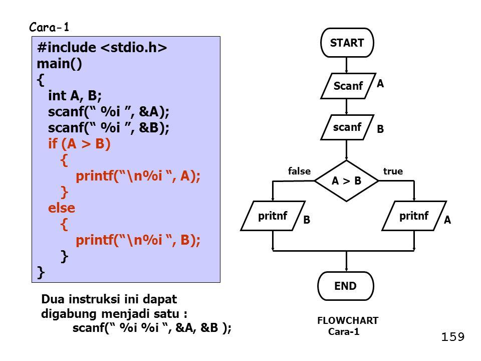"""#include main() { int A, B; scanf("""" %i """", &A); scanf("""" %i """", &B); if (A > B) { printf(""""\n%i """", A); } else { printf(""""\n%i """", B); } Cara-1 Dua instruksi"""