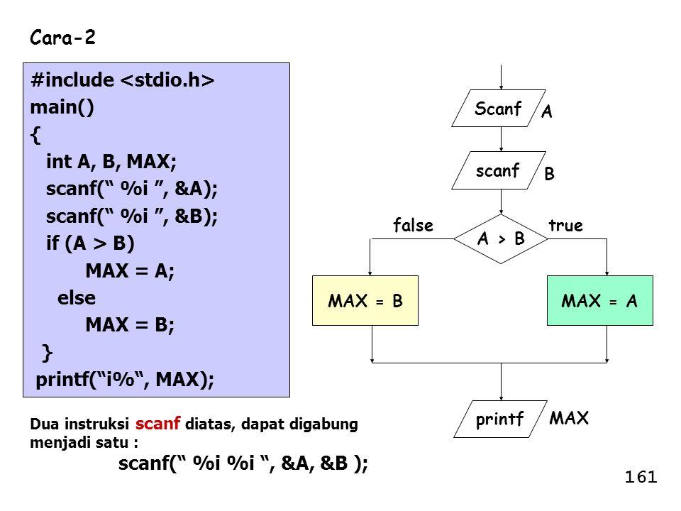"""#include main() { int A, B, MAX; scanf("""" %i """", &A); scanf("""" %i """", &B); if (A > B) MAX = A; else MAX = B; } printf(""""i%"""", MAX); Cara-2 Dua instruksi sca"""