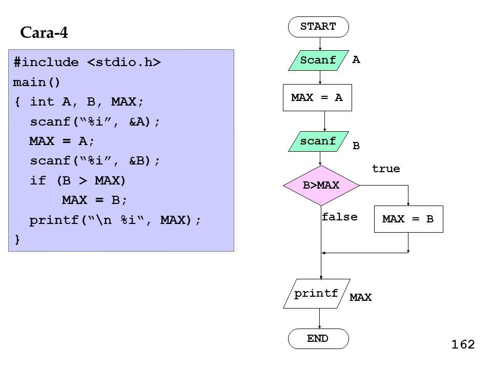 "#include main() { int A, B, MAX; scanf(""%i"", &A); MAX = A; scanf(""%i"", &B); if (B > MAX) MAX = B; printf(""\n %i"", MAX); } Cara-4 START Scanf scanf pri"