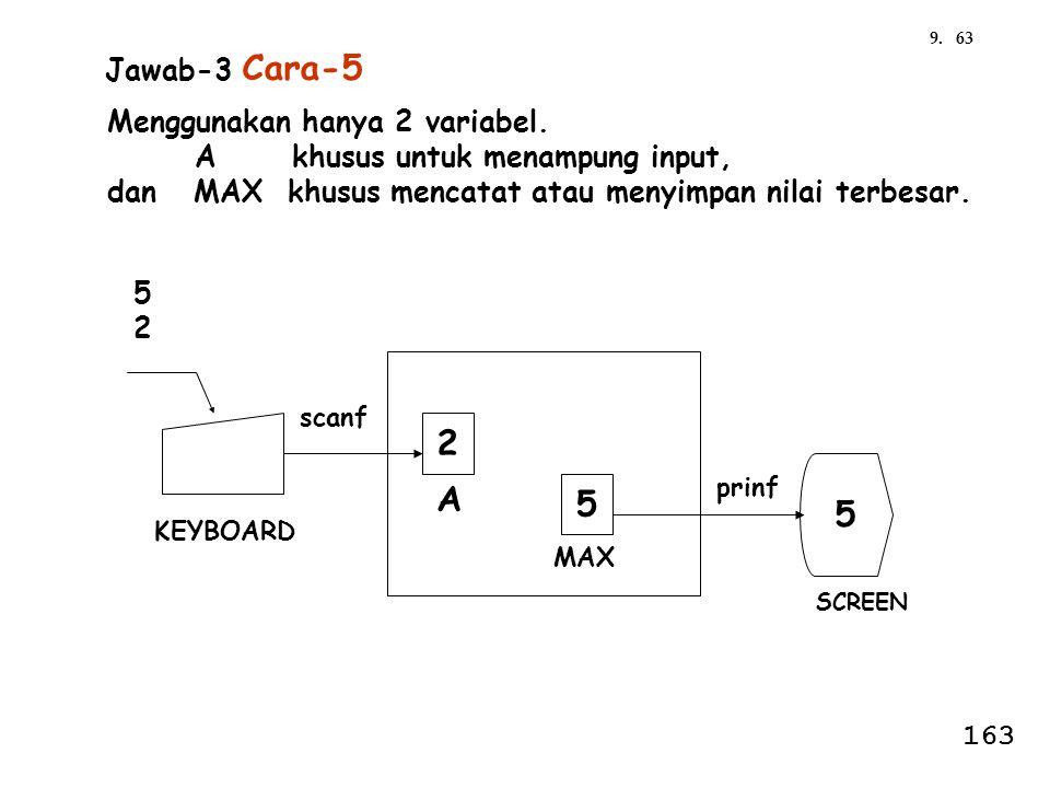 A 2 5 KEYBOARD scanf prinf 5252 5 MAX Menggunakan hanya 2 variabel. A khusus untuk menampung input, dan MAX khusus mencatat atau menyimpan nilai terbe