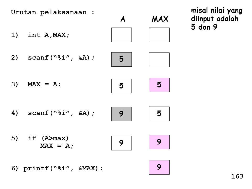 """Urutan pelaksanaan : 1) int A,MAX; 2) scanf(""""%i"""", &A); 3) MAX = A; 4) scanf(""""%i"""", &A); 5) if (A>max) MAX = A; 6) printf(""""%i"""", &MAX); AMAX 5 5 9 9 5 9"""