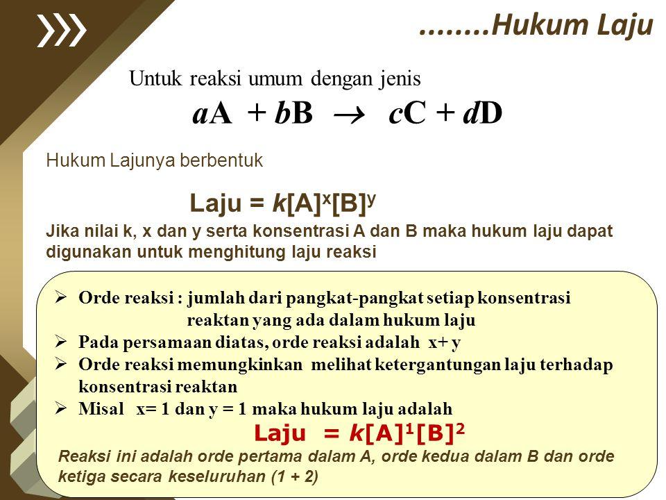 aA + bB  cC + dD Untuk reaksi umum dengan jenis........Hukum Laju Hukum Lajunya berbentuk Laju = k[A] x [B] y Jika nilai k, x dan y serta konsentrasi