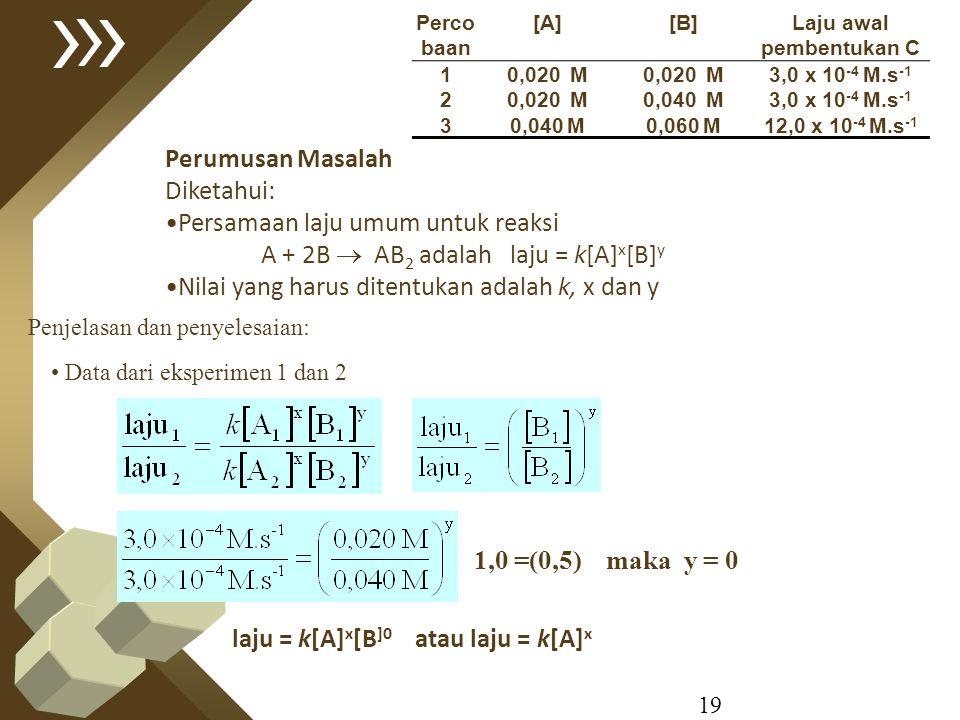 19 Perumusan Masalah Diketahui: Persamaan laju umum untuk reaksi A + 2B  AB 2 adalah laju = k[A] x [B] y Nilai yang harus ditentukan adalah k, x dan