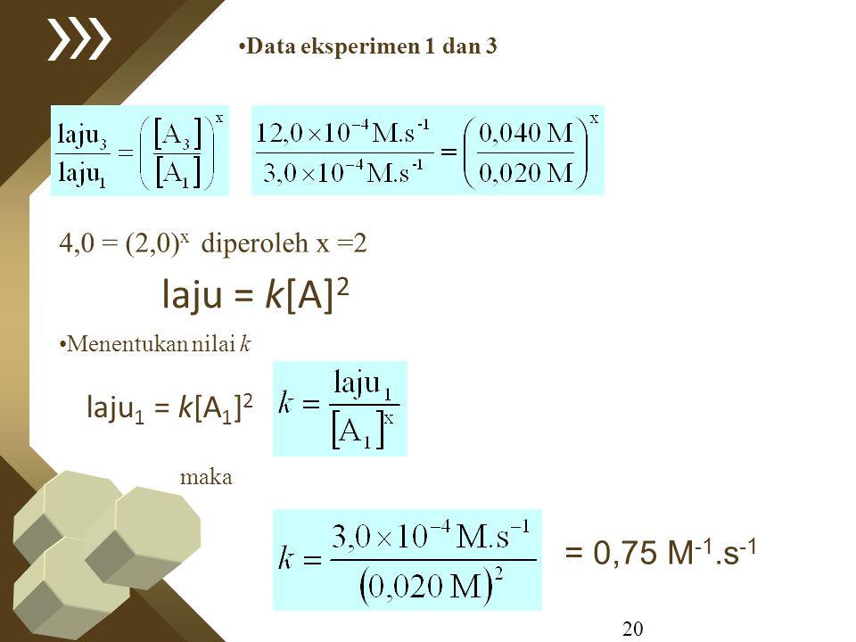 20 Data eksperimen 1 dan 3 4,0 = (2,0) x diperoleh x =2 laju = k[A] 2 Menentukan nilai k laju 1 = k[A 1 ] 2 maka = 0,75 M -1.s -1