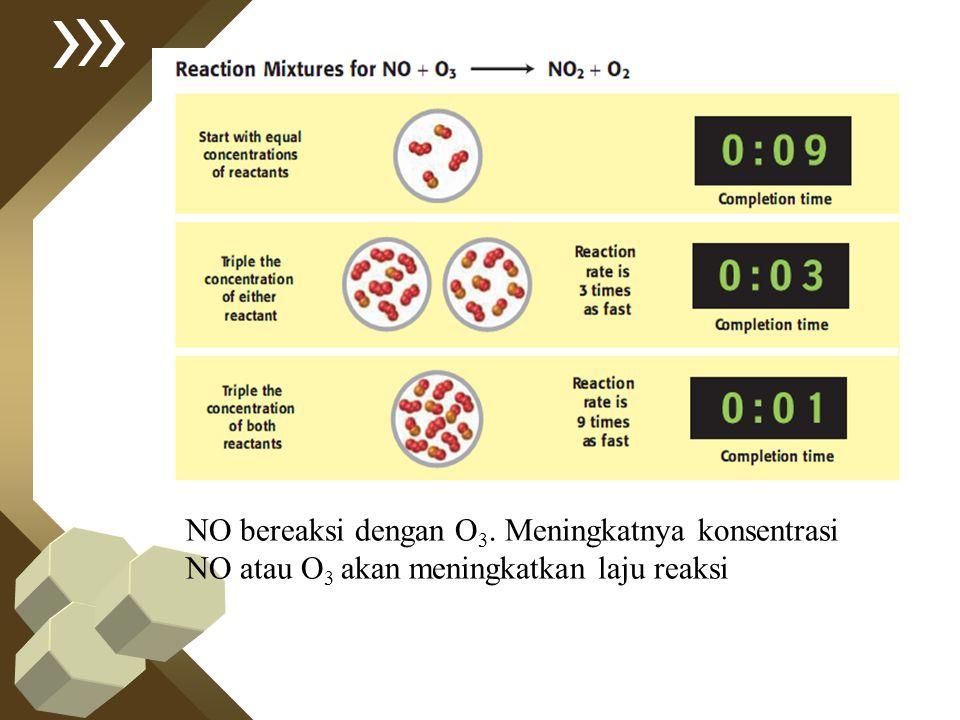 NO bereaksi dengan O 3. Meningkatnya konsentrasi NO atau O 3 akan meningkatkan laju reaksi