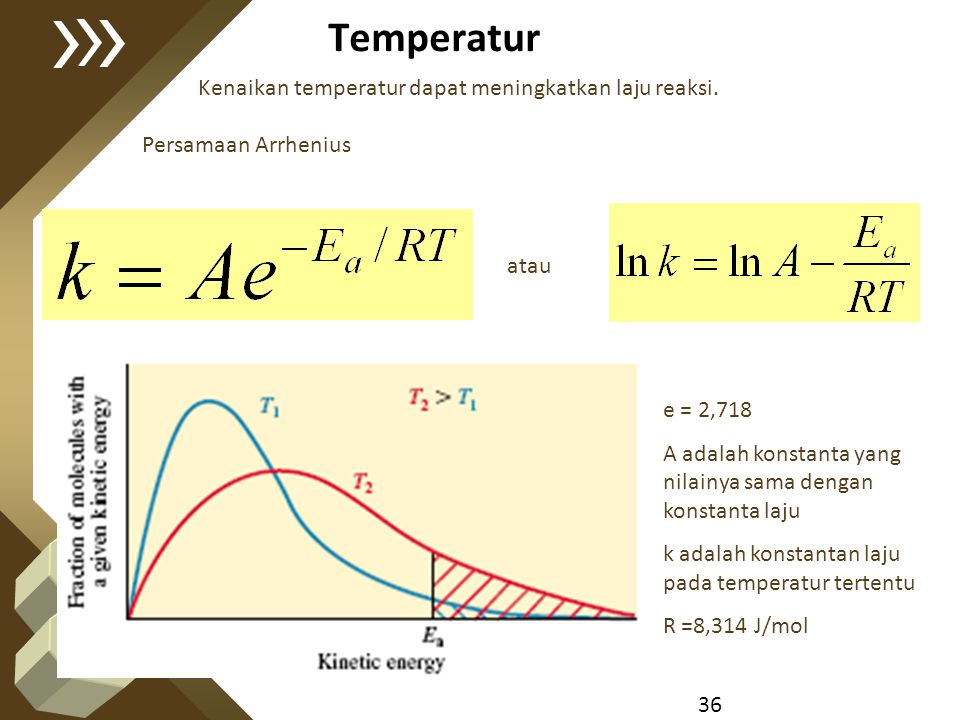 36 Temperatur Kenaikan temperatur dapat meningkatkan laju reaksi. atau e = 2,718 A adalah konstanta yang nilainya sama dengan konstanta laju k adalah