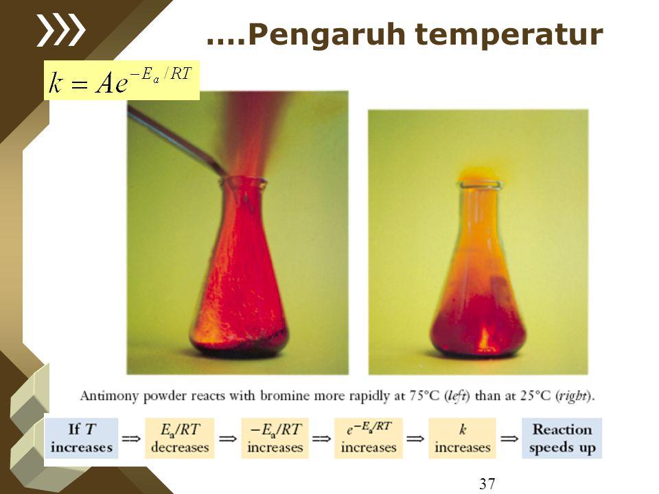 37 ….Pengaruh temperatur Sb (antimoni)