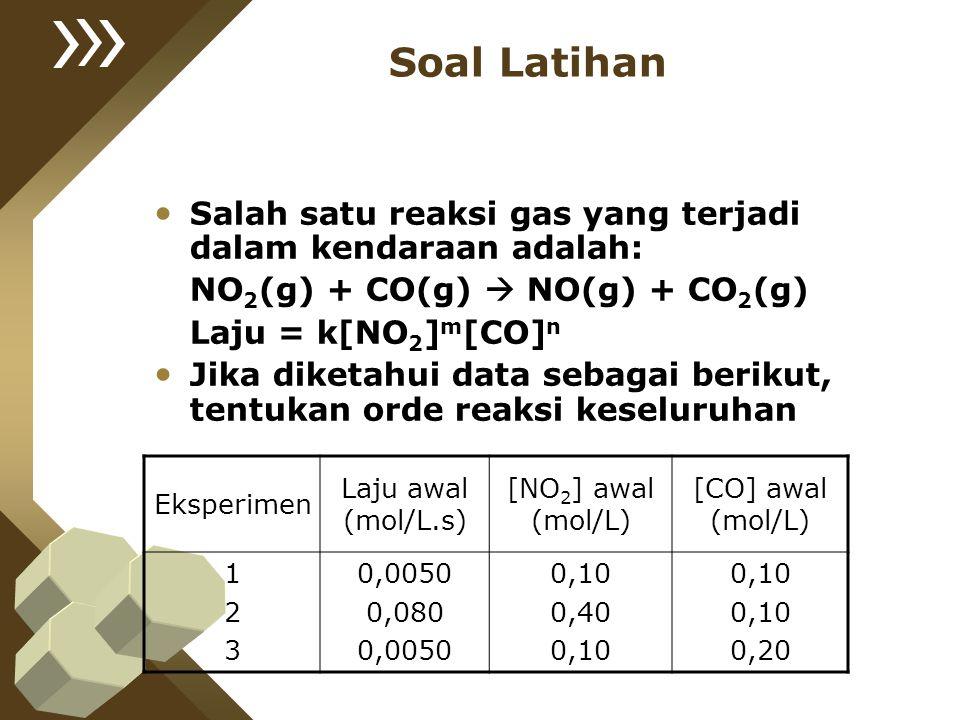 Soal Latihan Salah satu reaksi gas yang terjadi dalam kendaraan adalah: NO 2 (g) + CO(g)  NO(g) + CO 2 (g) Laju = k[NO 2 ] m [CO] n Jika diketahui da