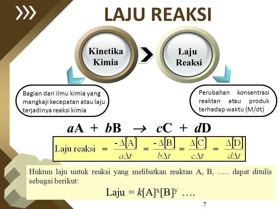 Kinetika Kimia Laju Reaksi Bagian dari ilmu kimia yang mangkaji kecepatan atau laju terjadinya reaksi kimia Perubahan konsentrasi reaktan atau produk