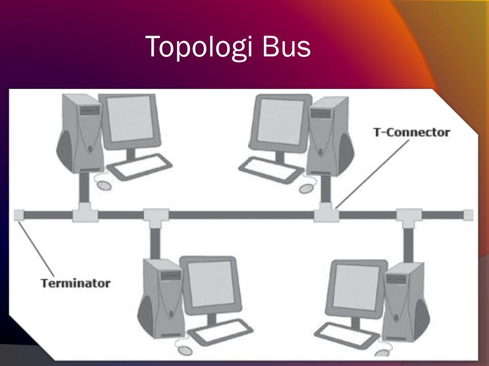Hubungan fisik komputer dalam suatu jaringan terbagi menjadi beberapa macam. Pola hubungan ini disebut dengan topologi jaringan. Topologi jaringan kom