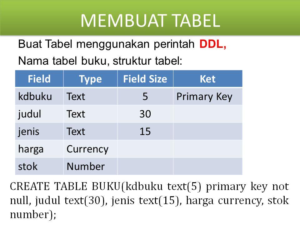 MEMBUAT TABEL Buat Tabel menggunakan perintah DDL, Nama tabel buku, struktur tabel: FieldTypeField SizeKet kdbukuText5Primary Key judulText30 jenisTex