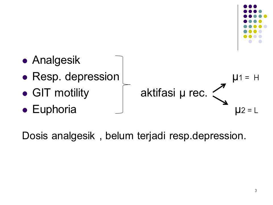 Analgesik Resp. depression µ 1 = H GIT motility aktifasi µ rec. Euphoria µ 2 = L Dosis analgesik, belum terjadi resp.depression. 3