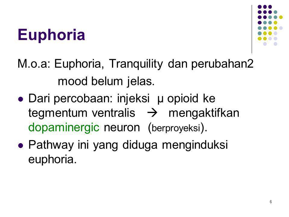 Euphoria M.o.a: Euphoria, Tranquility dan perubahan2 mood belum jelas. Dari percobaan: injeksi µ opioid ke tegmentum ventralis  mengaktifkan dopamine