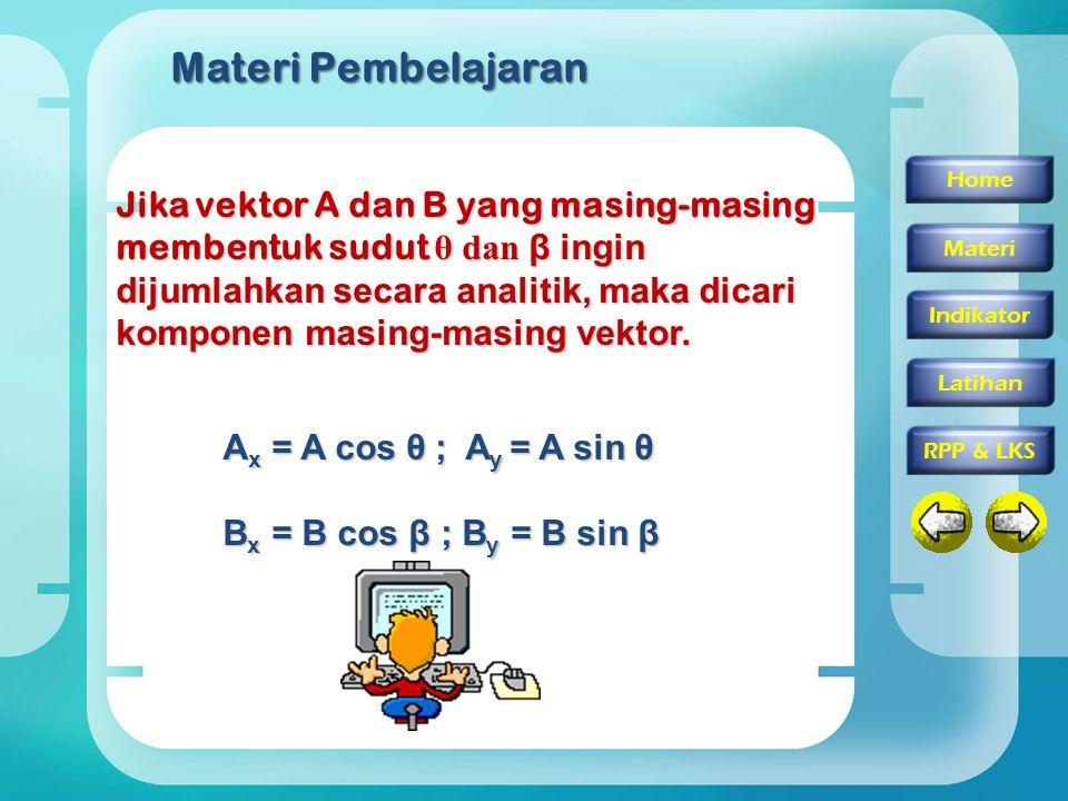 Materi Pembelajaran Jika vektor A dan B yang masing-masing membentuk sudut θ dan β ingin dijumlahkan secara analitik, maka dicari komponen masing-masing vektor.