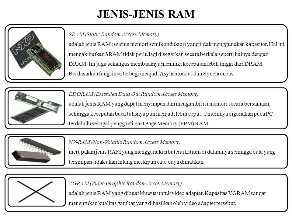 JENIS-JENIS RAM SRAM (Static Random Access Memory) adalah jenis RAM (sejenis memori semikonduktor) yang tidak menggunakan kapasitor. Hal ini mengakiba