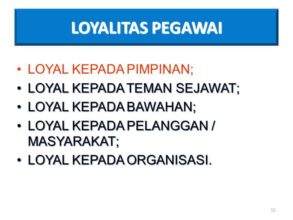 12 LOYALITAS PEGAWAI LOYAL KEPADA PIMPINAN; LOYAL KEPADA TEMAN SEJAWAT; LOYAL KEPADA BAWAHAN; LOYAL KEPADA PELANGGAN / MASYARAKAT; LOYAL KEPADA ORGANI
