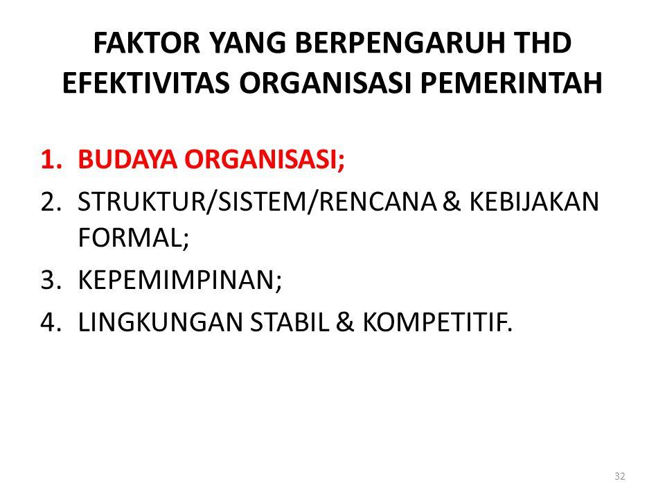 FAKTOR YANG BERPENGARUH THD EFEKTIVITAS ORGANISASI PEMERINTAH 1.BUDAYA ORGANISASI; 2.STRUKTUR/SISTEM/RENCANA & KEBIJAKAN FORMAL; 3.KEPEMIMPINAN; 4.LIN