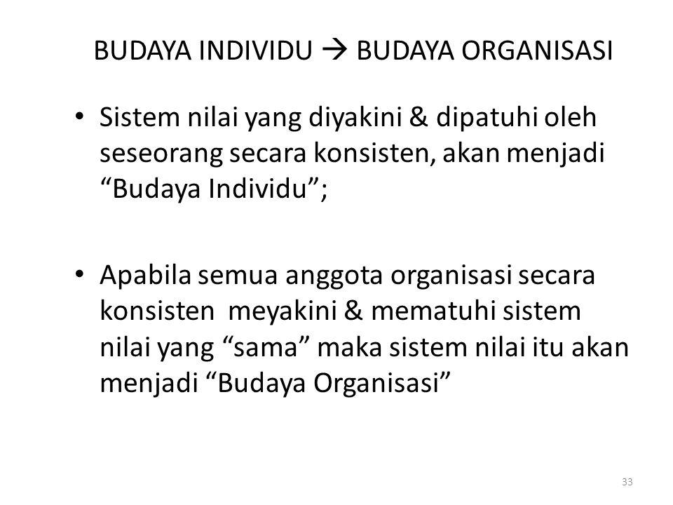 "BUDAYA INDIVIDU  BUDAYA ORGANISASI Sistem nilai yang diyakini & dipatuhi oleh seseorang secara konsisten, akan menjadi ""Budaya Individu""; Apabila sem"