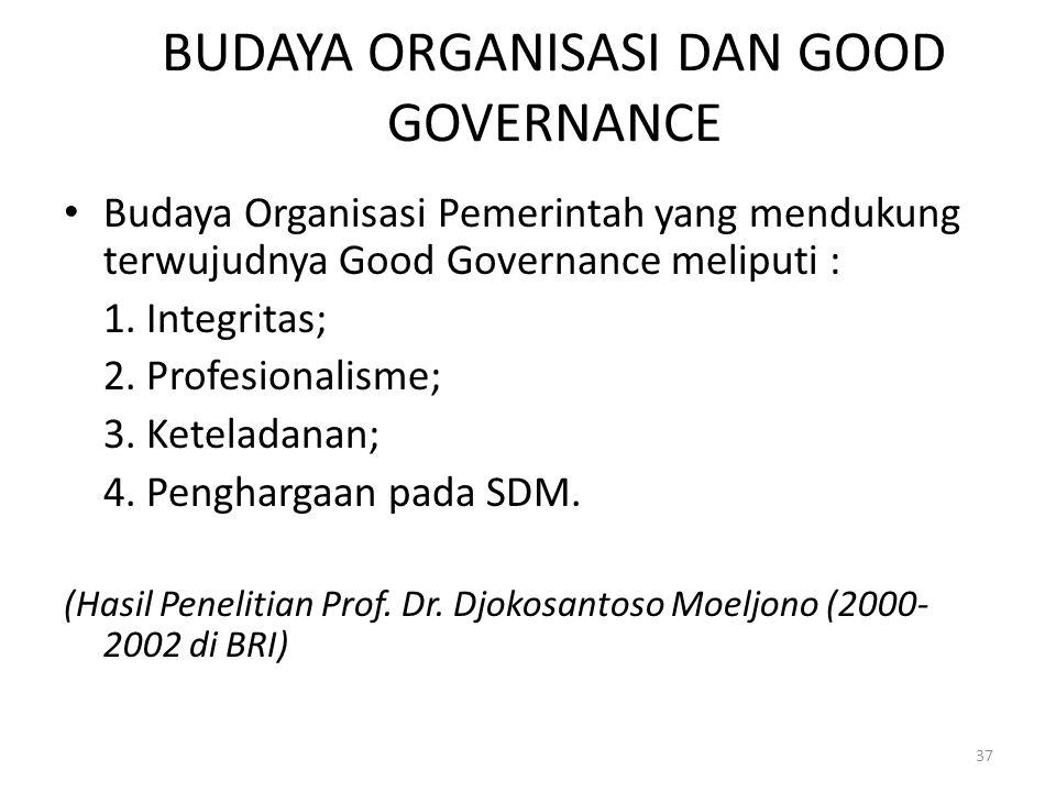 BUDAYA ORGANISASI DAN GOOD GOVERNANCE Budaya Organisasi Pemerintah yang mendukung terwujudnya Good Governance meliputi : 1. Integritas; 2. Profesional