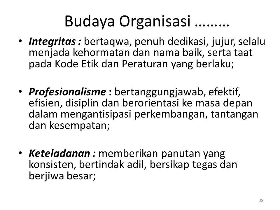 Budaya Organisasi ……… Integritas : bertaqwa, penuh dedikasi, jujur, selalu menjada kehormatan dan nama baik, serta taat pada Kode Etik dan Peraturan y