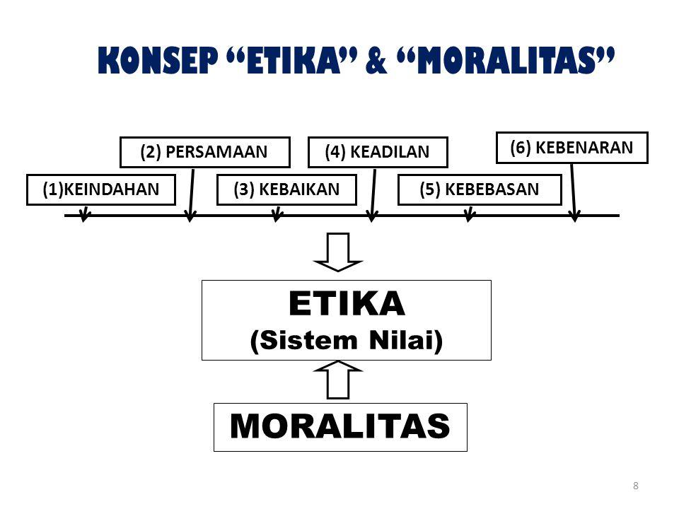 """8 KONSEP """"ETIKA"""" & """"MORALITAS"""" MORALITAS ETIKA (Sistem Nilai) (1)KEINDAHAN (2) PERSAMAAN (3) KEBAIKAN (4) KEADILAN (5) KEBEBASAN (6) KEBENARAN"""
