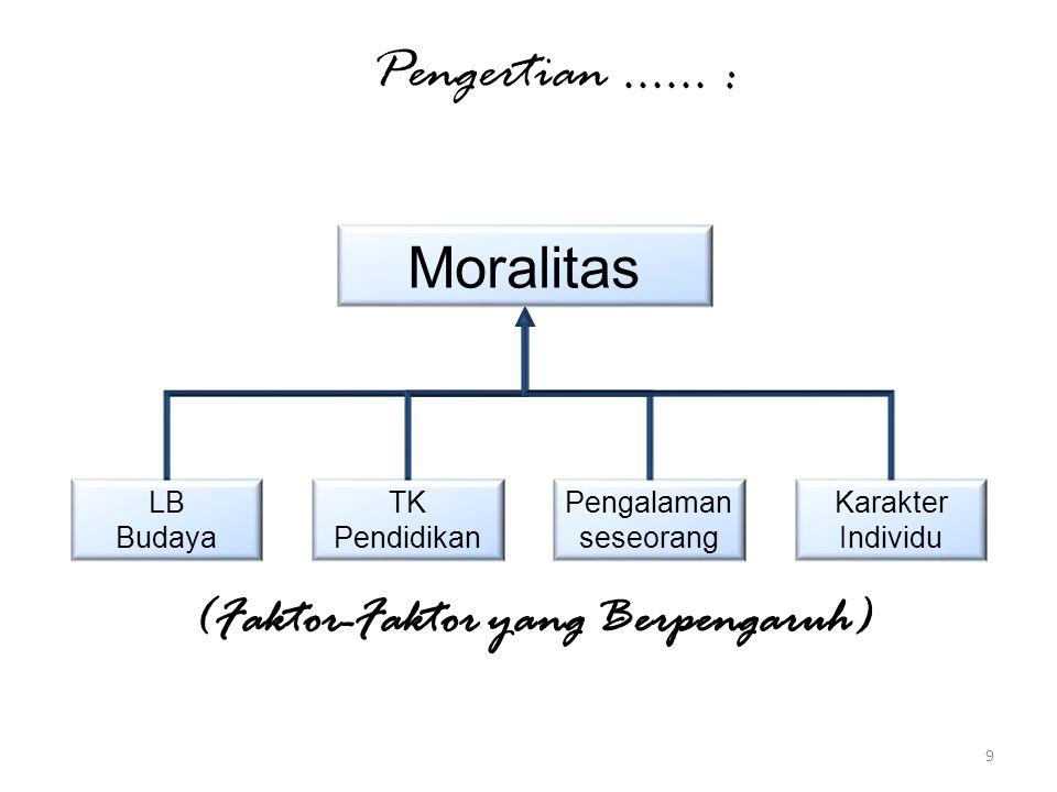 9 Pengertian …… : Moralitas LB Budaya TK Pendidikan Pengalaman seseorang Karakter Individu (Faktor-Faktor yang Berpengaruh)
