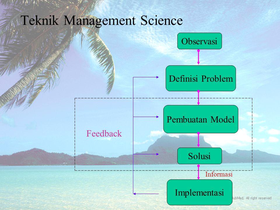 Teknik Management Science Observasi Implementasi Solusi Definisi Problem Pembuatan Model Feedback Informasi