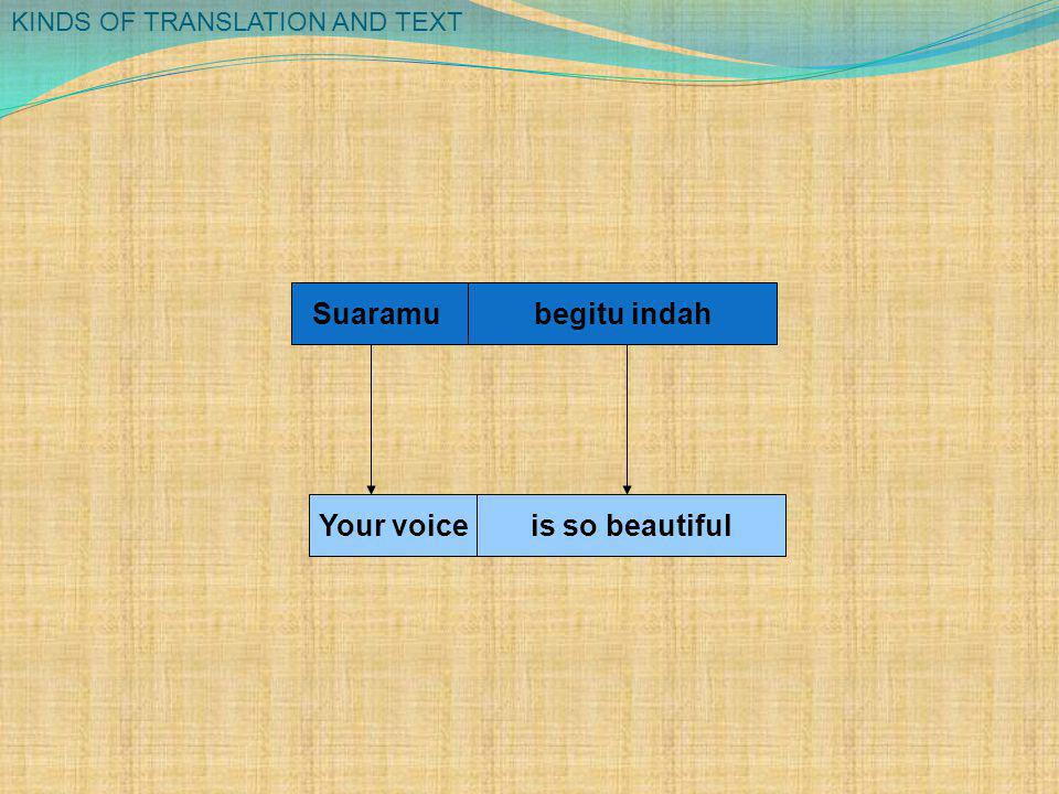 Suaramubegitu indah Your voiceis so beautiful KINDS OF TRANSLATION AND TEXT