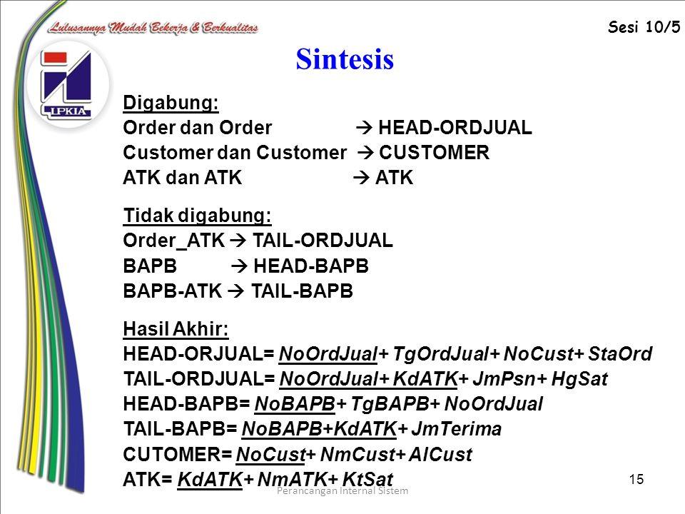 Perancangan Internal Sistem 15 Sintesis Digabung: Order dan Order  HEAD-ORDJUAL Customer dan Customer  CUSTOMER ATK dan ATK  ATK Tidak digabung: Order_ATK  TAIL-ORDJUAL BAPB  HEAD-BAPB BAPB-ATK  TAIL-BAPB Hasil Akhir: HEAD-ORJUAL= NoOrdJual+ TgOrdJual+ NoCust+ StaOrd TAIL-ORDJUAL= NoOrdJual+ KdATK+ JmPsn+ HgSat HEAD-BAPB= NoBAPB+ TgBAPB+ NoOrdJual TAIL-BAPB= NoBAPB+KdATK+ JmTerima CUTOMER= NoCust+ NmCust+ AlCust ATK= KdATK+ NmATK+ KtSat Sesi 10/5