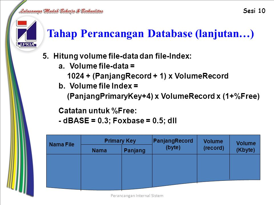 Perancangan Internal Sistem Tahap Perancangan Database (lanjutan…) 5.Hitung volume file-data dan file-Index: a.Volume file-data = 1024 + (PanjangRecor