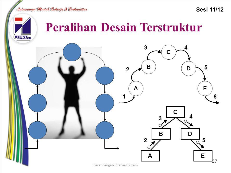 Perancangan Internal Sistem 37 Peralihan Desain Terstruktur C D E B A 25 3 4 A B E D C 2 34 5 16 Sesi 11/12