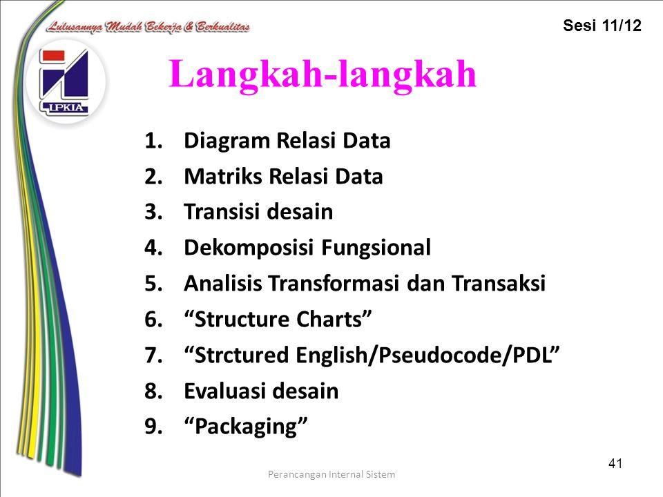 Perancangan Internal Sistem 41 Langkah-langkah 1.Diagram Relasi Data 2.Matriks Relasi Data 3.Transisi desain 4.Dekomposisi Fungsional 5.Analisis Transformasi dan Transaksi 6. Structure Charts 7. Strctured English/Pseudocode/PDL 8.Evaluasi desain 9. Packaging Sesi 11/12