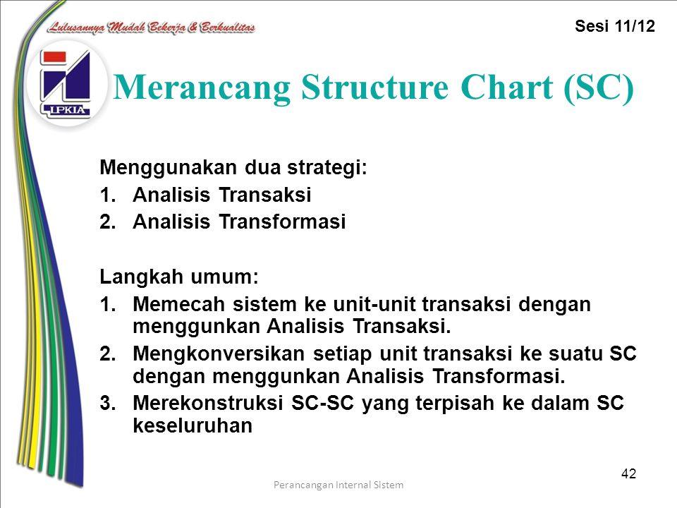 Perancangan Internal Sistem 42 Merancang Structure Chart (SC) Menggunakan dua strategi: 1.Analisis Transaksi 2.Analisis Transformasi Langkah umum: 1.Memecah sistem ke unit-unit transaksi dengan menggunkan Analisis Transaksi.