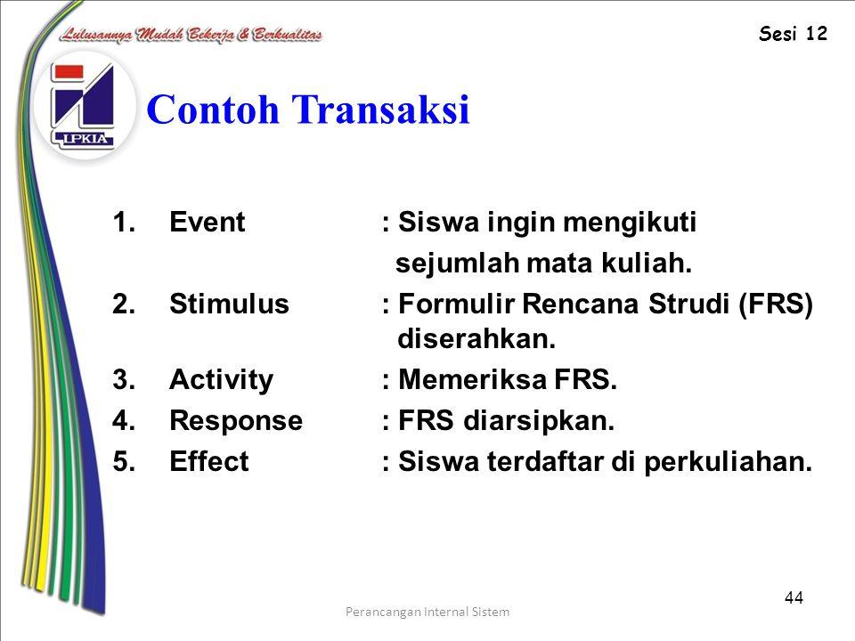 Perancangan Internal Sistem 44 Contoh Transaksi 1.Event: Siswa ingin mengikuti sejumlah mata kuliah.