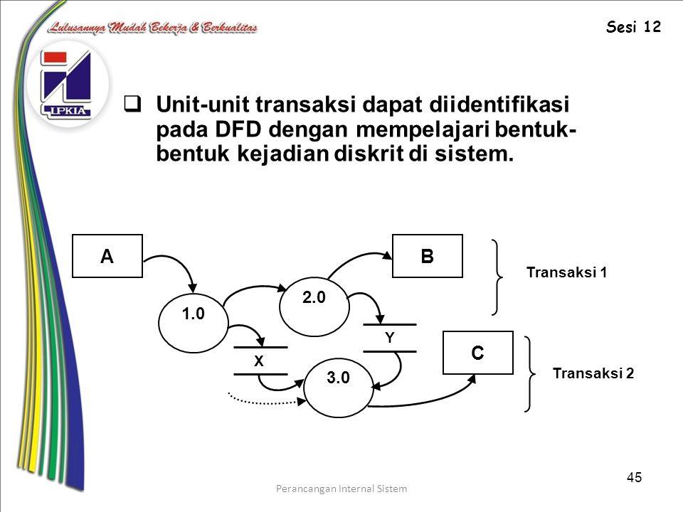 Perancangan Internal Sistem 45  Unit-unit transaksi dapat diidentifikasi pada DFD dengan mempelajari bentuk- bentuk kejadian diskrit di sistem.