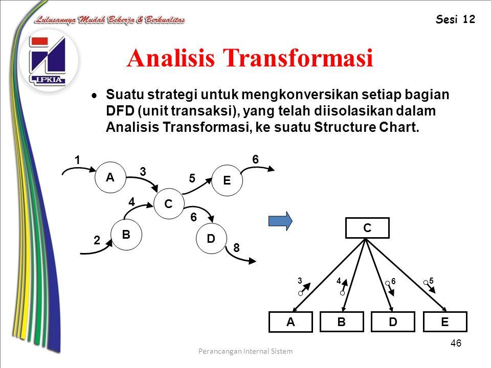 Perancangan Internal Sistem 46 Analisis Transformasi  Suatu strategi untuk mengkonversikan setiap bagian DFD (unit transaksi), yang telah diisolasikan dalam Analisis Transformasi, ke suatu Structure Chart.