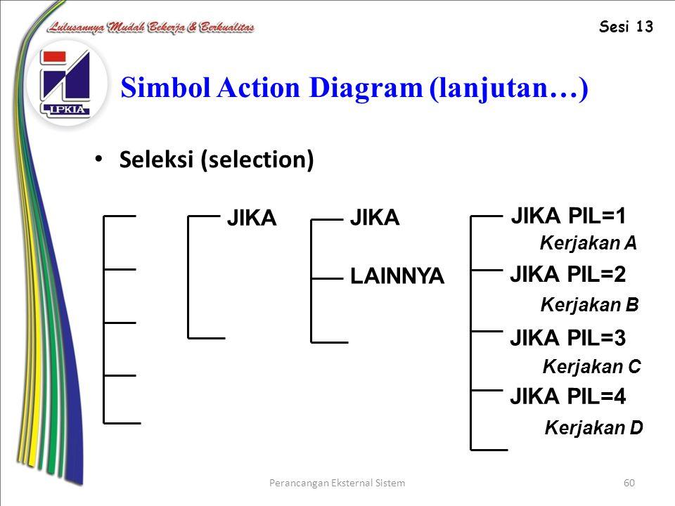 Perancangan Eksternal Sistem60 Seleksi (selection) Simbol Action Diagram (lanjutan…) JIKA LAINNYA JIKA PIL=1 JIKA PIL=2 JIKA PIL=3 JIKA PIL=4 Kerjakan A Kerjakan B Kerjakan C Kerjakan D Sesi 13