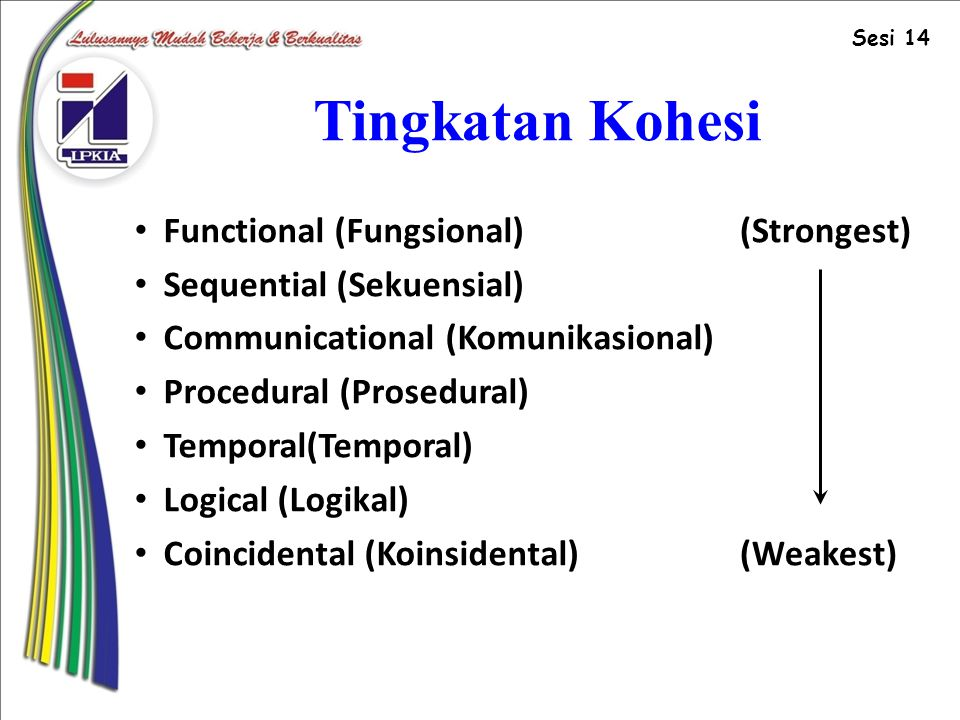 Tingkatan Kohesi Functional (Fungsional) Sequential (Sekuensial) Communicational (Komunikasional) Procedural (Prosedural) Temporal(Temporal) Logical (