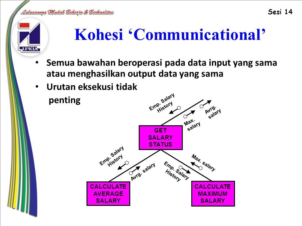 Kohesi 'Communicational' Semua bawahan beroperasi pada data input yang sama atau menghasilkan output data yang sama Urutan eksekusi tidak penting GET SALARY STATUS CALCULATE AVERAGE SALARY CALCULATE MAXIMUM SALARY Emp.
