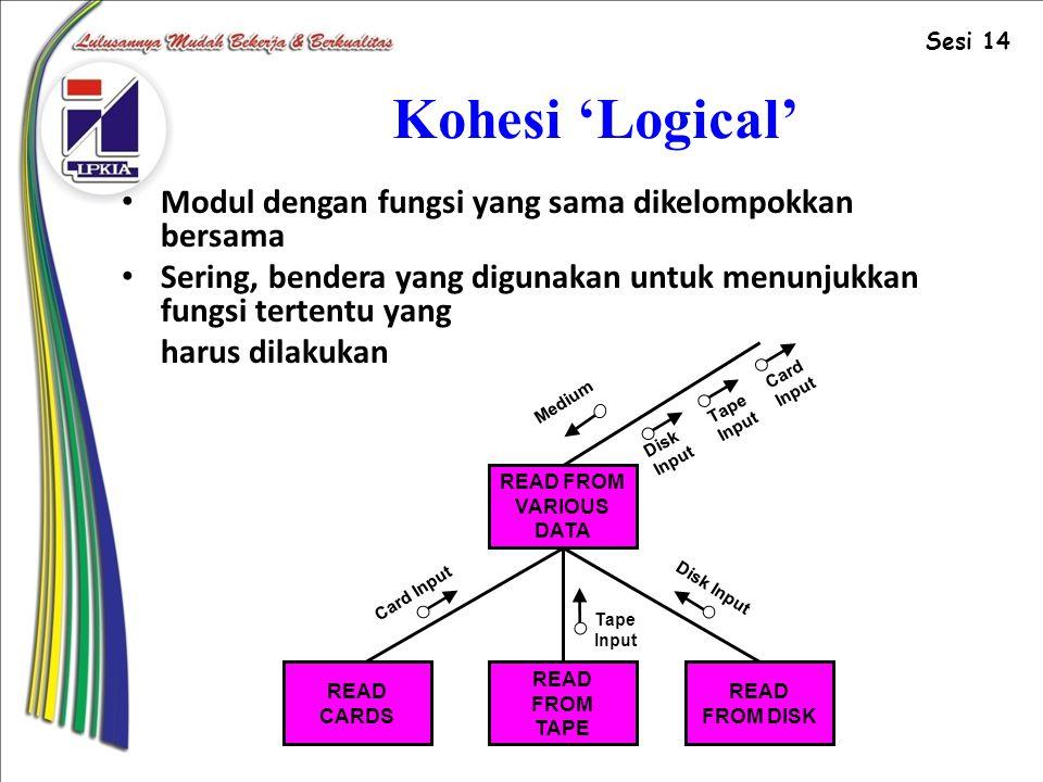 Kohesi 'Logical' Modul dengan fungsi yang sama dikelompokkan bersama Sering, bendera yang digunakan untuk menunjukkan fungsi tertentu yang harus dilakukan READ FROM VARIOUS DATA READ FROM TAPE READ CARDS READ FROM DISK Card Input Tape Input Disk Input Disk Input Medium Tape Input Card Input Sesi 14