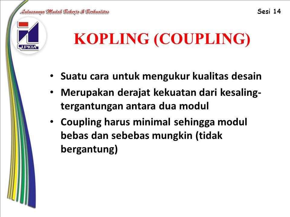 KOPLING (COUPLING) Suatu cara untuk mengukur kualitas desain Merupakan derajat kekuatan dari kesaling- tergantungan antara dua modul Coupling harus minimal sehingga modul bebas dan sebebas mungkin (tidak bergantung) Sesi 14