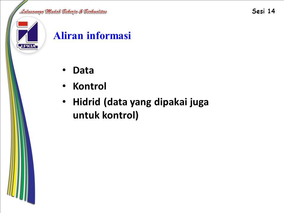Aliran informasi Data Kontrol Hidrid (data yang dipakai juga untuk kontrol) Sesi 14