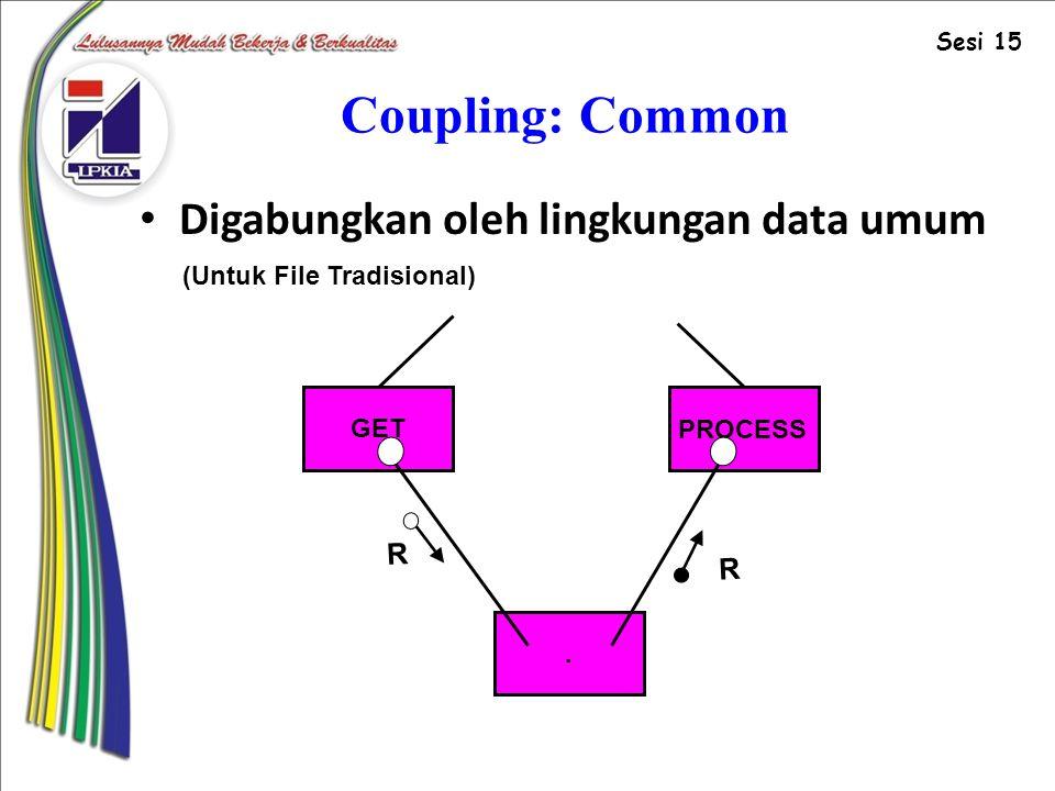 Coupling: Common Digabungkan oleh lingkungan data umum.