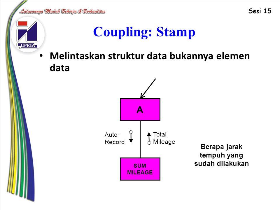 Coupling: Stamp Melintaskan struktur data bukannya elemen data A SUM MILEAGE Auto- Record Total Mileage Berapa jarak tempuh yang sudah dilakukan Sesi 15